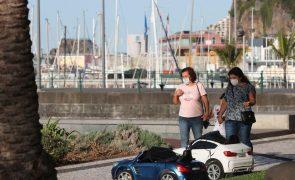 Covid-19: Madeira com 12 novos casos e oito recuperações nas últimas 24 horas