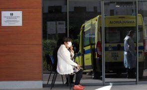 Covid-19: Madeira regista sete novos casos, 19 recuperações e 95 infeções ativas